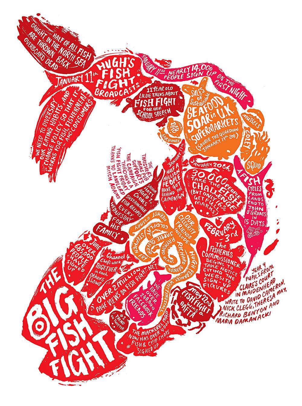 "The Big Fish Fight , כרזה של אנדי סמית, אנגליה מתוך ""מציירים מילים."